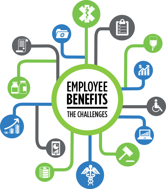 employee-benefits-the-challenges