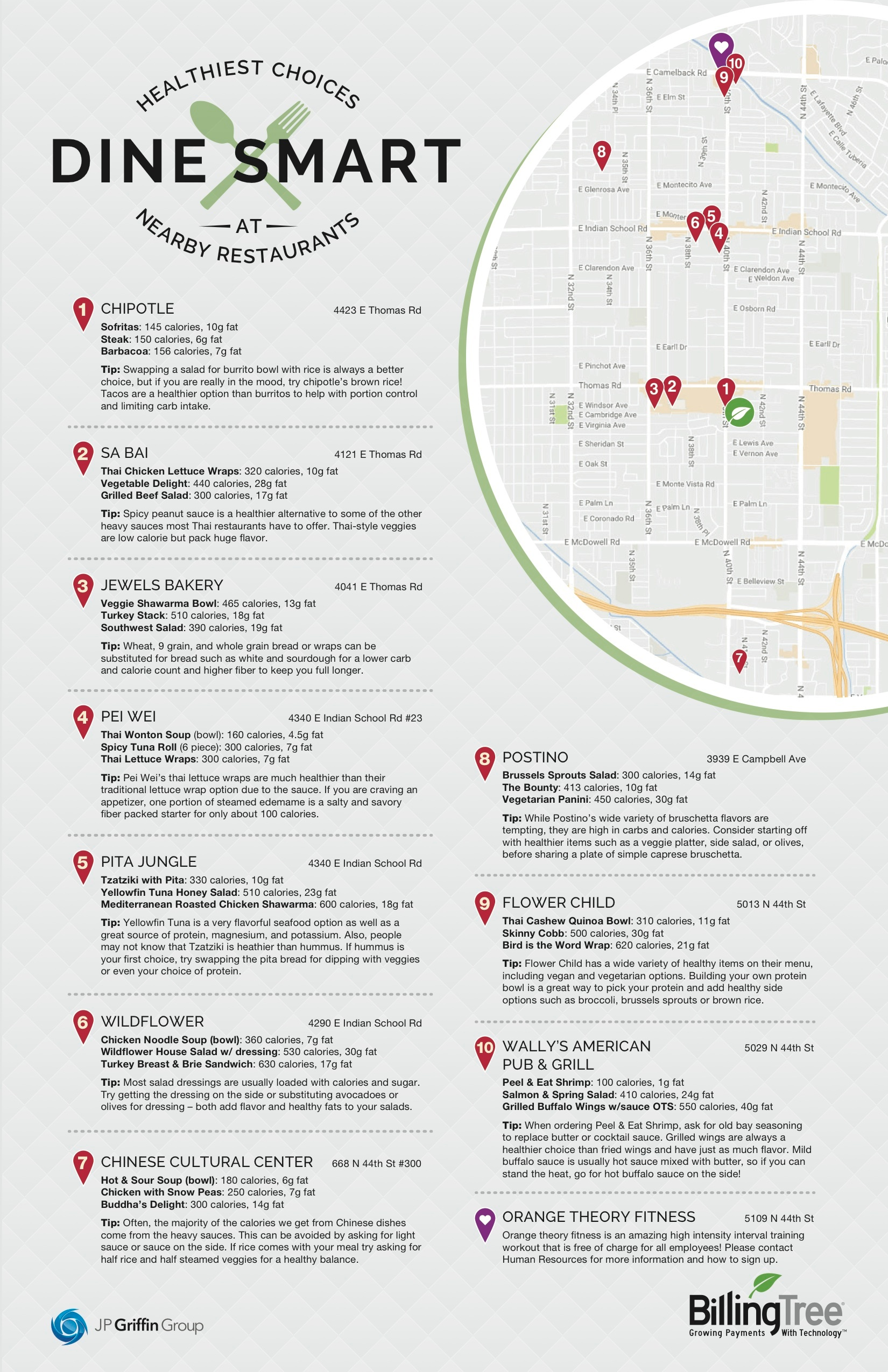 """A map the JP Griffin Group made for a client to show them where the nearest """"healthy"""" restaurants were in their area."""