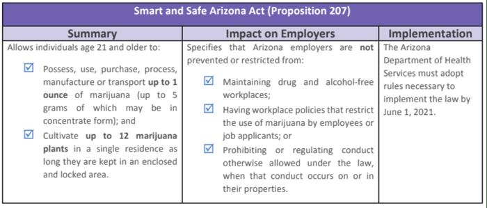 Arizona_Marijuana_Laws