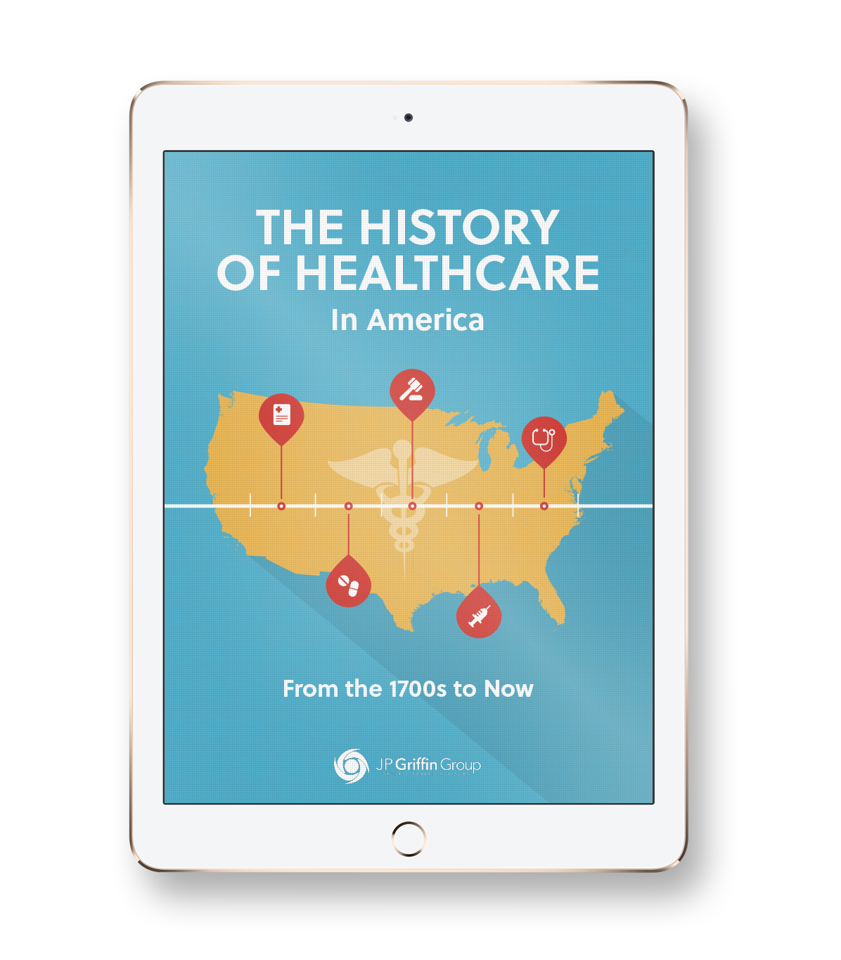 History of Healthcare in America