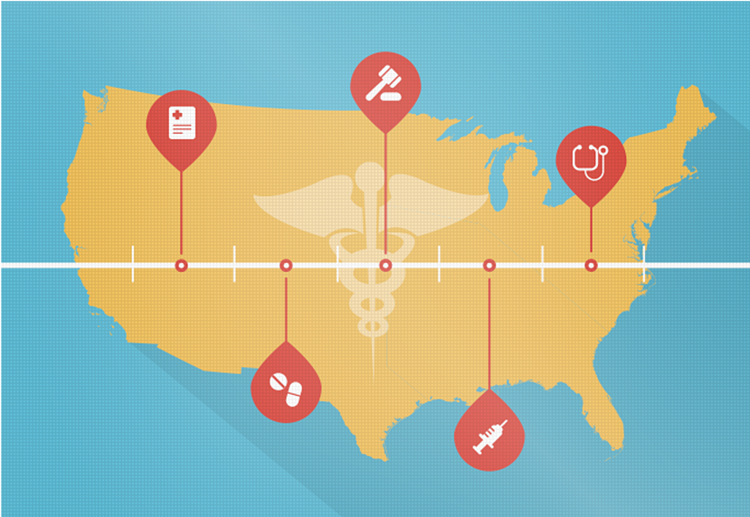 History-Of-Healthcare-In-America