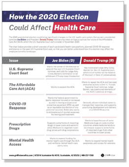 How the 2020 Election Could Affect Health Care_FINAL