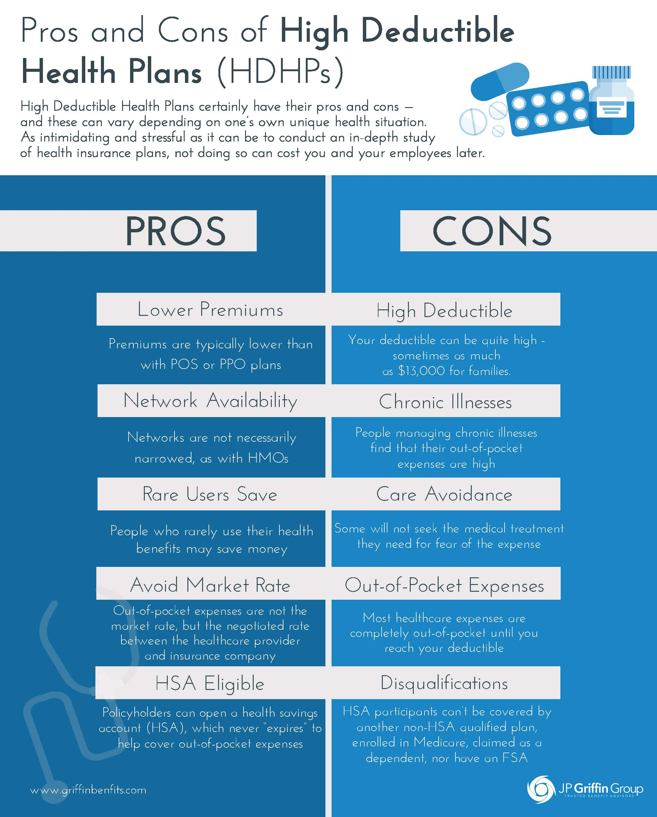 Infographic_Pro_and_Cons_of_High_Deductible_Health_Plans