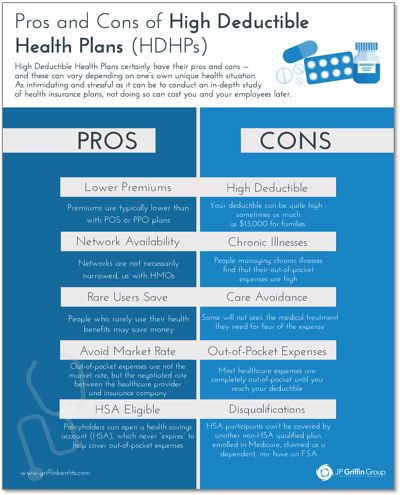 JP_Griffin_Group_Pros_Cons_HDHP_Infographic