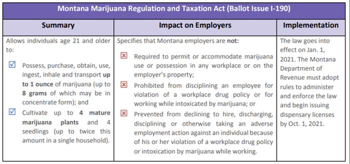 Montana_Marijuana_Laws