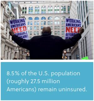 NYC-Uninsured