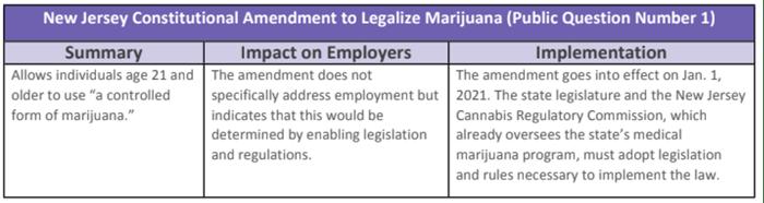 New_Jersey_Marijuana_Laws