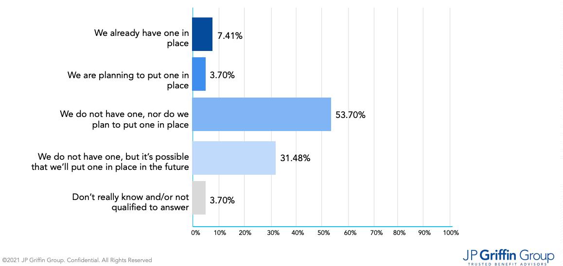 Q4-employer-survey
