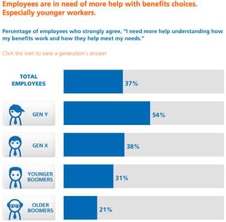 metlife-employee-benefit-trends-study