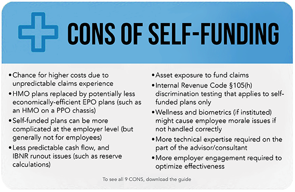 Self Funding Cons