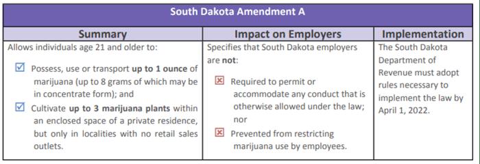 South_Dakota_Marijuana_Laws