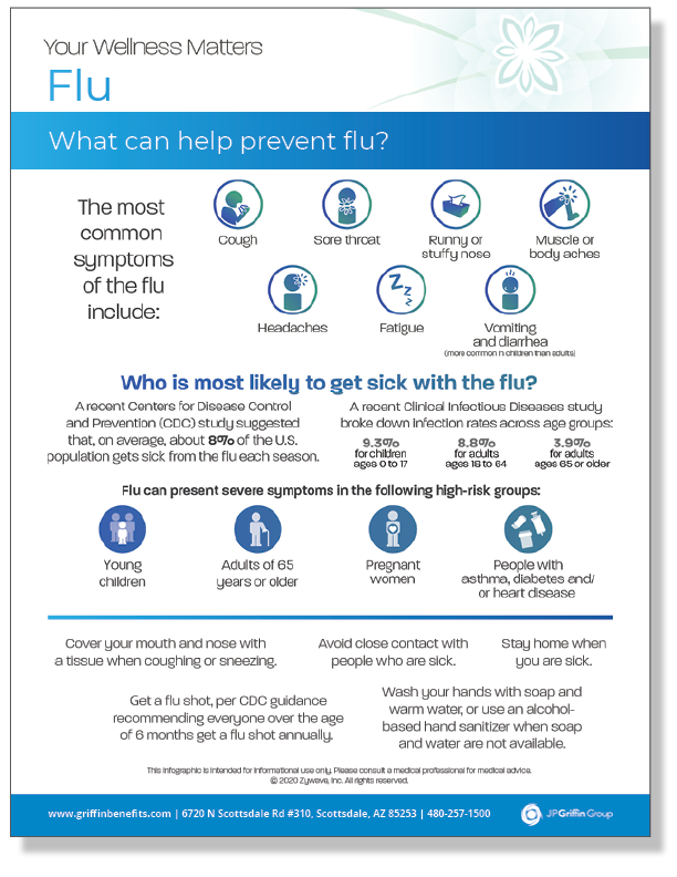 Your Wellness Matters - Flu Infographic_FINAL