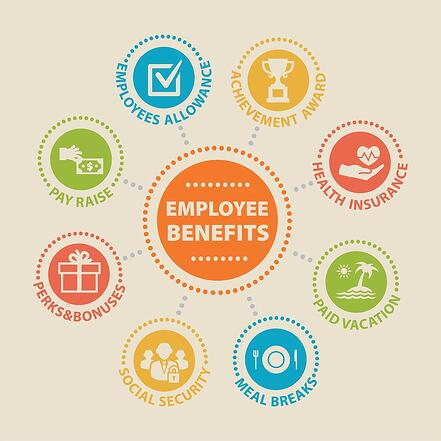 A graphic outlining multiple types of employee benefits, including voluntary benefits.