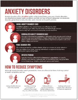 Anxiety Disorders Infographic-1