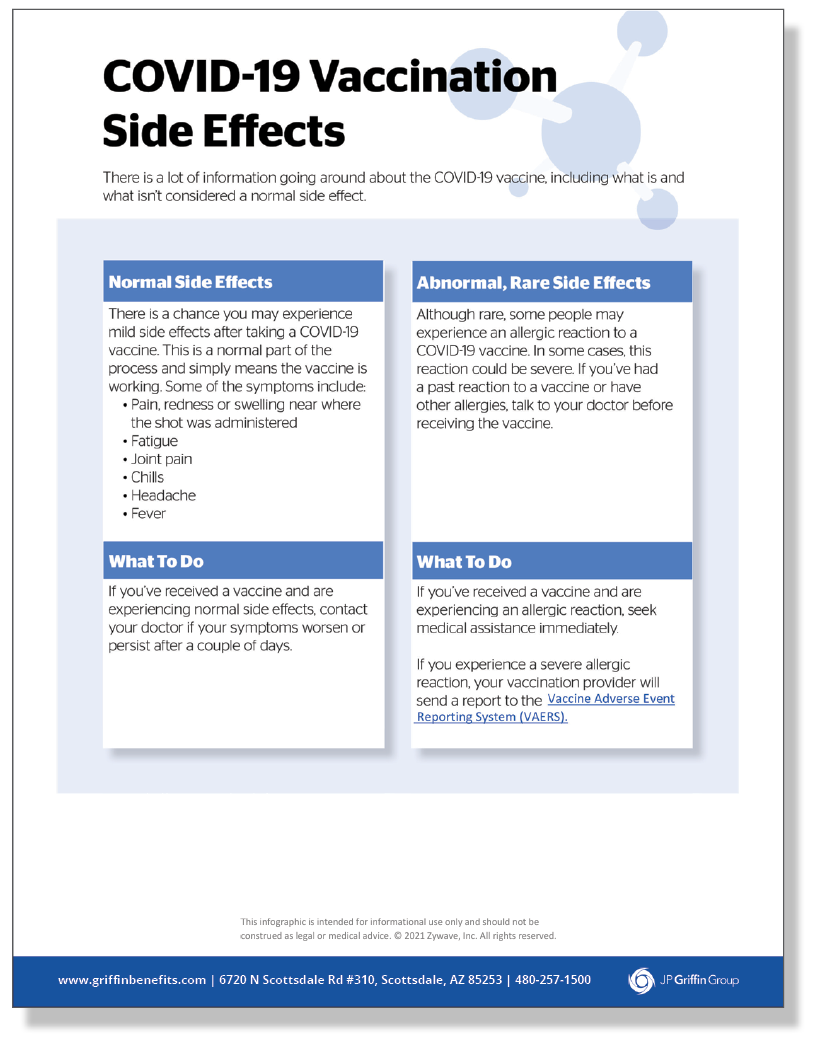 COVID-19 Vaccination Side Effects Infographic
