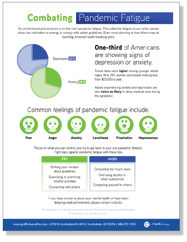 Combating Pandemic Fatigue - Infographic_FINAL