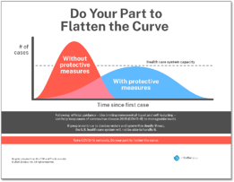 Do-Your-Part-To-Flatten-the-Curve-1