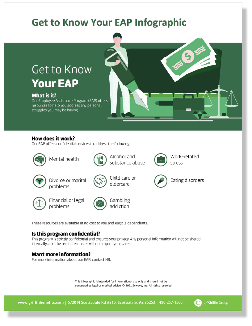Get to Know Your EAP - Infographic (2/4)
