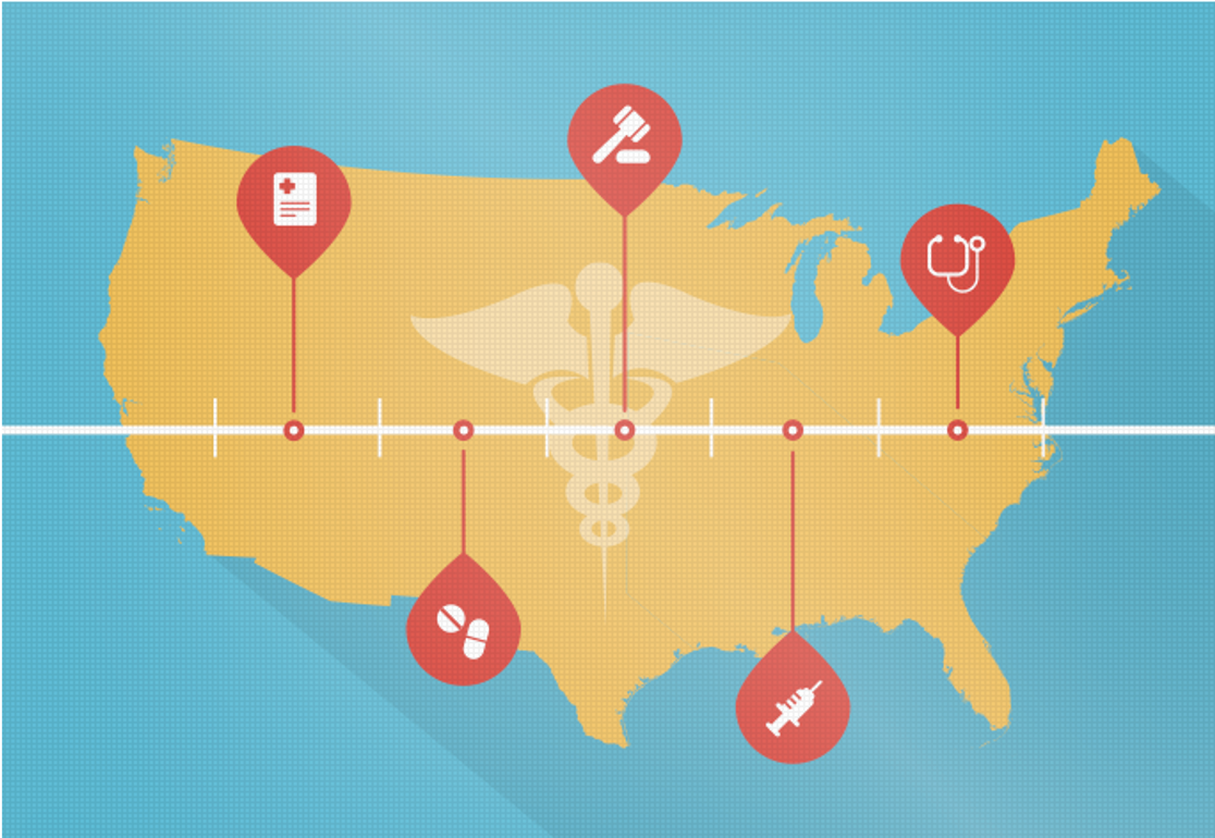 The History of Medicine and Organized Healthcare in America - Featured Image