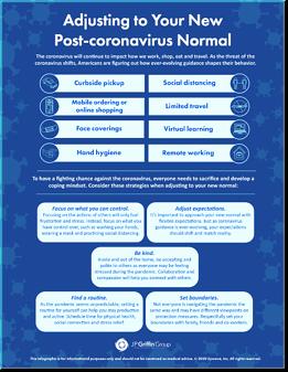 InfoGraphic Adjusting To Your New Post Coronavirus Normal-2