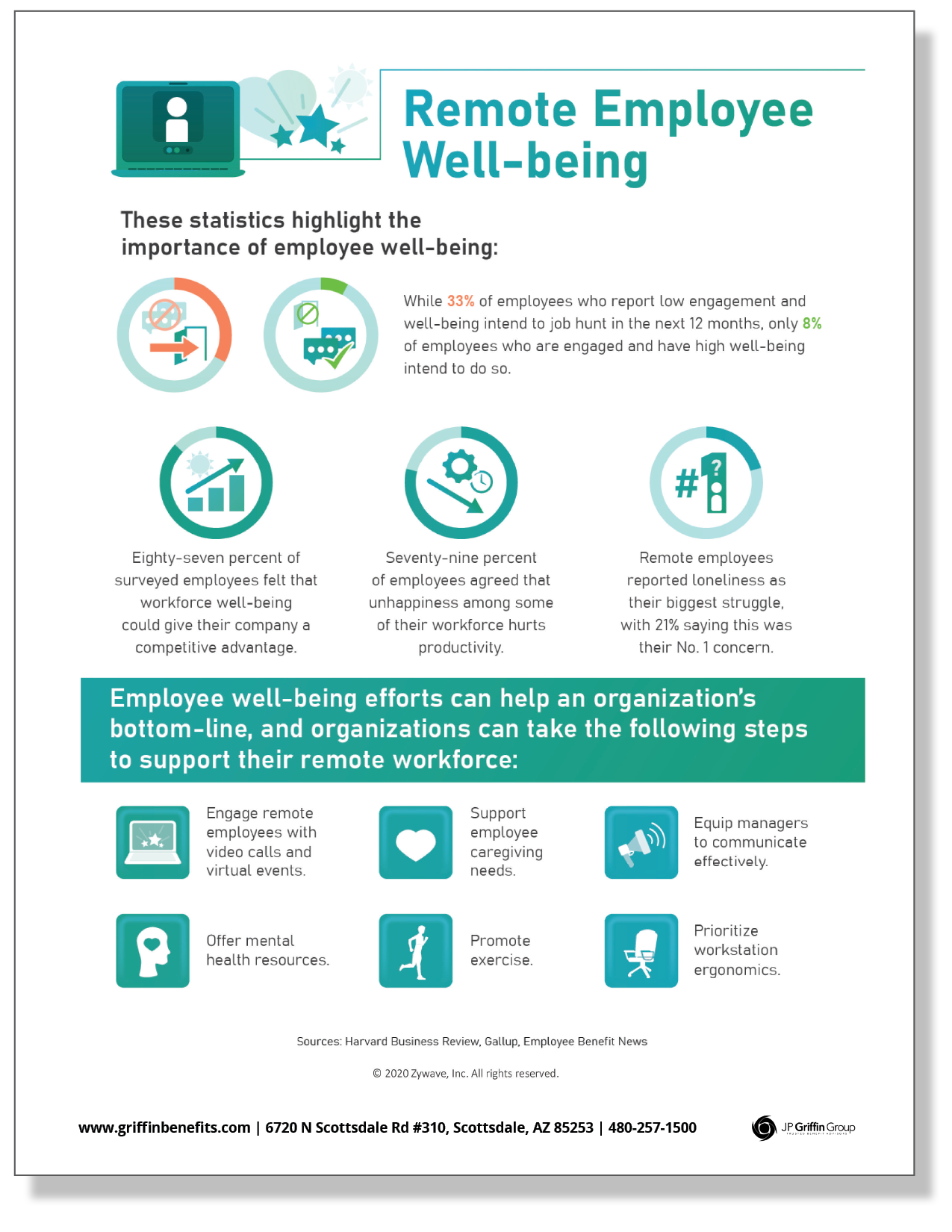 Infographic - Remote Employee Well-being