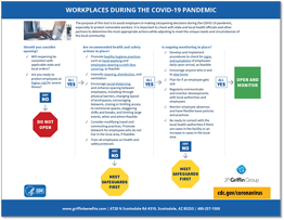 Reopening Decision Tree General Workplaces-1