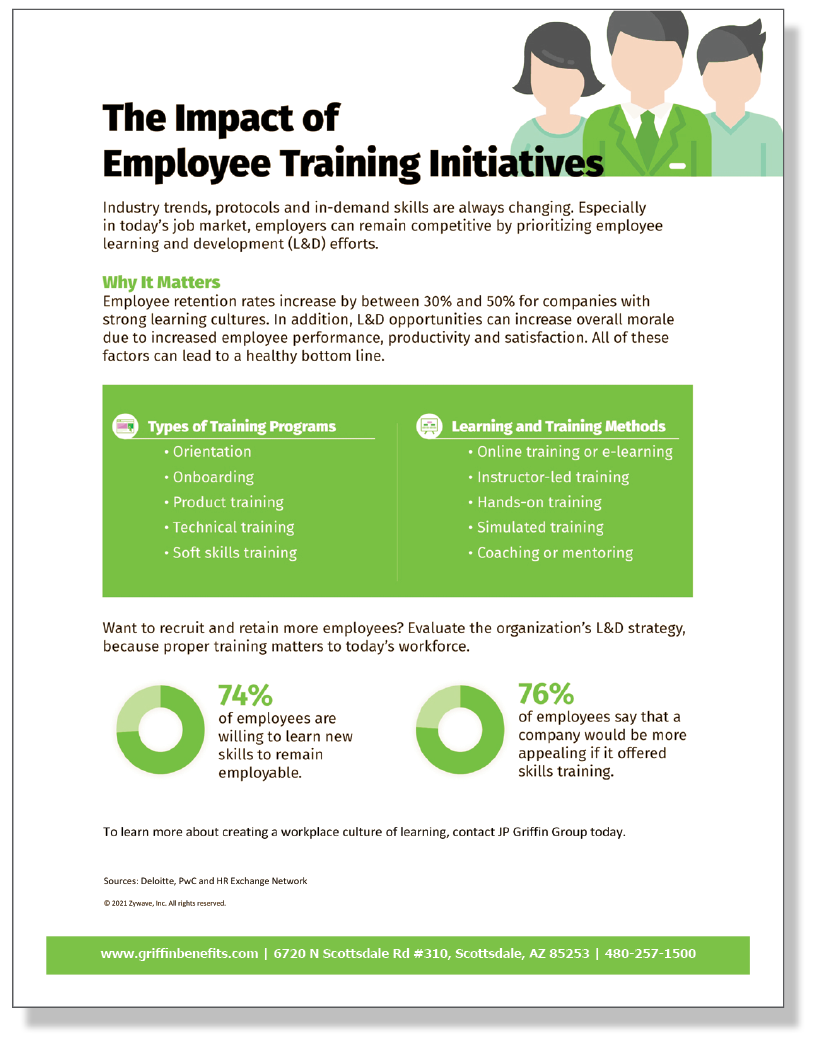 The Impact of Employee Training Initiatives - Infographic (Added 3/25)