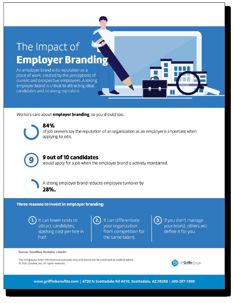 The Impact of Employer Branding - Infographic