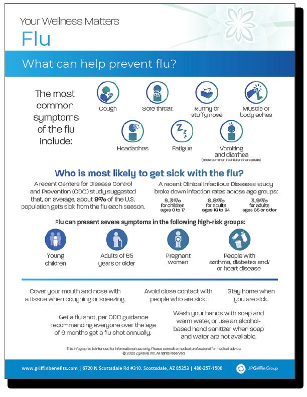Your Wellness Matters - Flu Infographic_FINAL