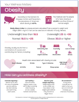 Your Wellness Matters Obesity - Infographic-1
